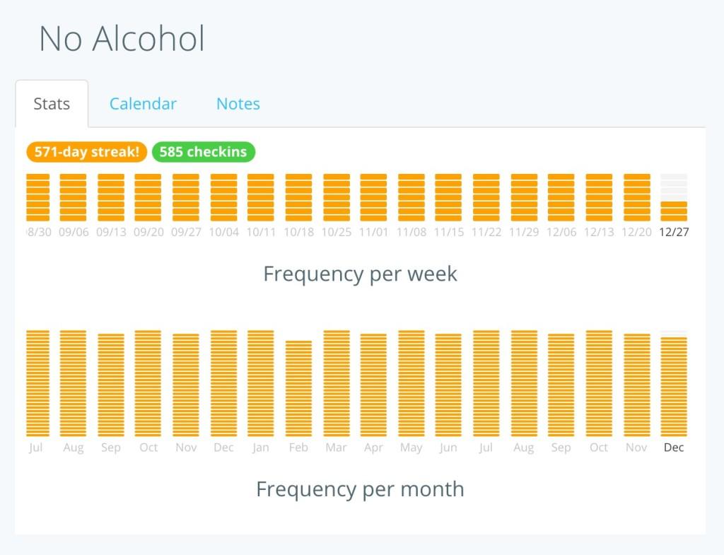 habit-review-alcohol
